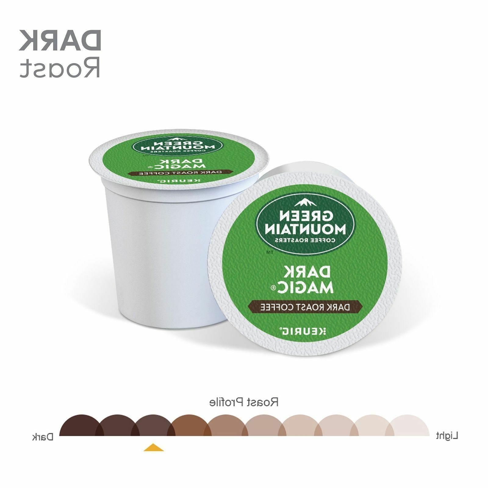 Green Coffee Keurig K Any Size