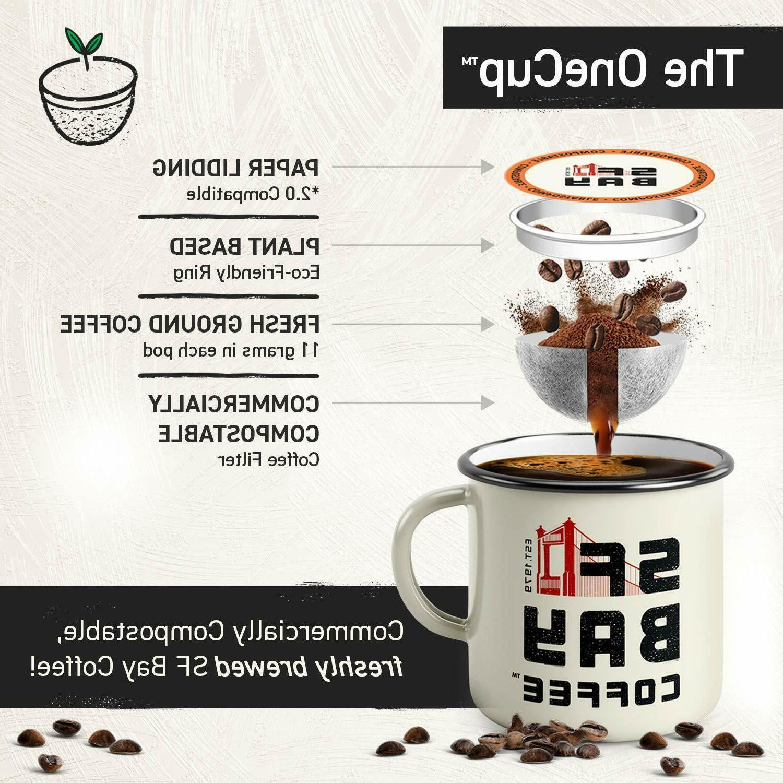 San Francisco Bay Variety Pack, Serve Coffees